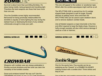 Improvised Zombie Weapons - A Guide