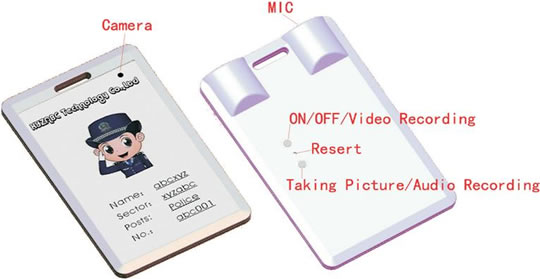 Id Card Spy Camera