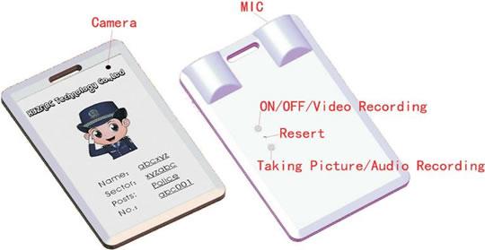 4GB ID Card Spycam