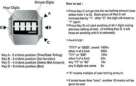 Tokyoflash Jackpot Watch - Betting Instructions