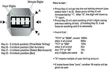 Tokyoflash Jackpot Watch - Betting Instructions