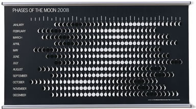 Phases of the Moon 2008 Calendar