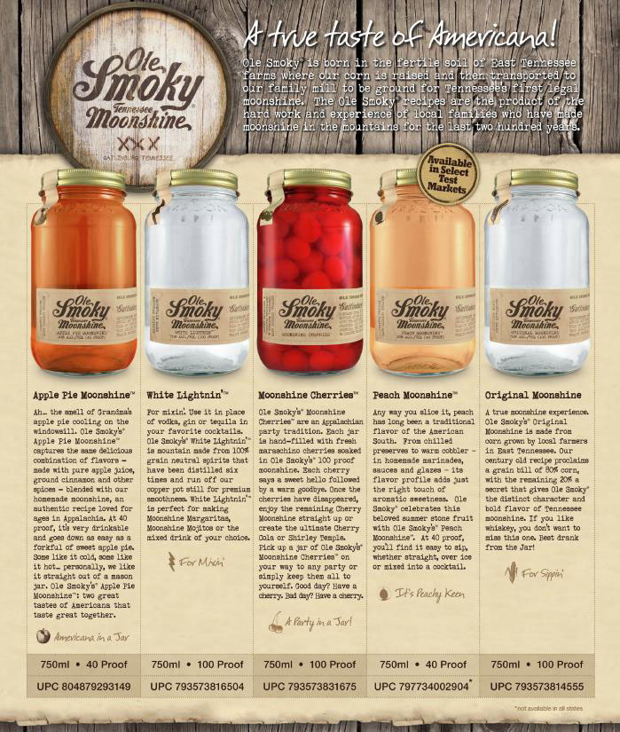 201 tats-unis is Peach Cobbler Moonshine Recipe Peach Cobbler ...