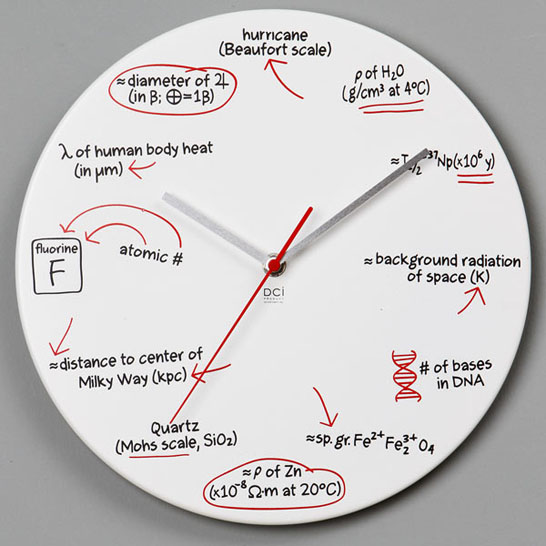 Pop Quiz Science Clock