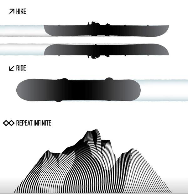 splitsticks-splitboarding-system-ski-snowboard-hike-ride