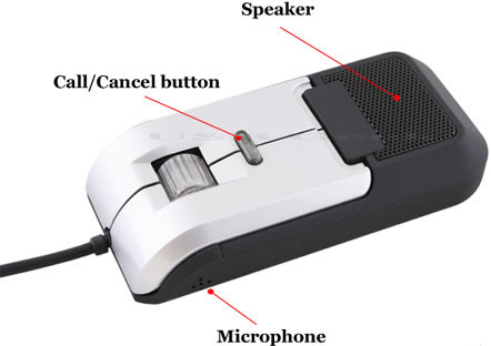 USB Handsfree Skype Mouse